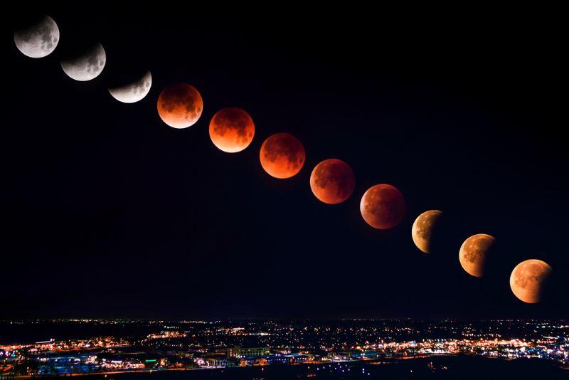 üç Güneş Iki Ay Tutulması Yaşanacak Bilgizone